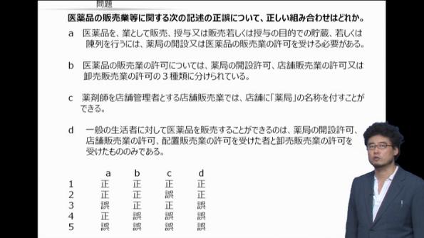 「アフロ先生と学ぶ登録販売者」講座 第4章-2__許可の種類と許可行為の範囲1